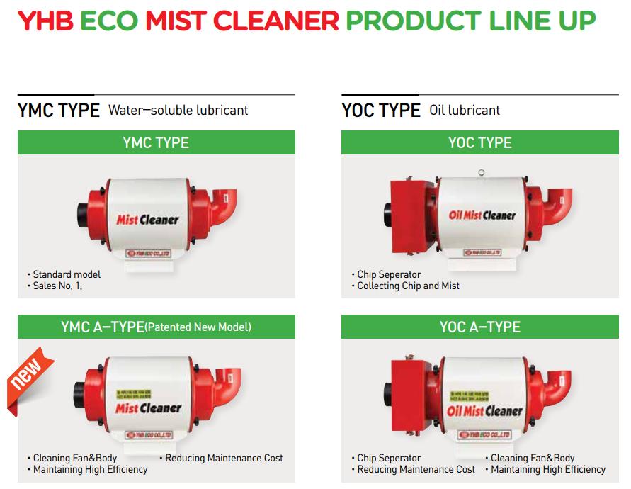YHB oil mist collector